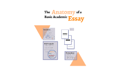 EAP4 The Anatomy of a Basic Academic Essay