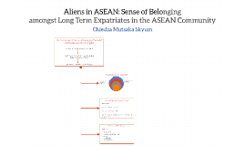 Copy of Aliens in Thailand: Sense of Belonging