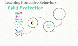 Copy of Teaching Protective Behaviors