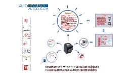 Plasiranje Smart Check detekcije ležajeva u ciljana poduzeća