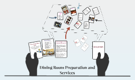 Dining Room Preparation and Services