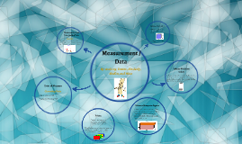 Measurement / Data By the Fab 5 Readers
