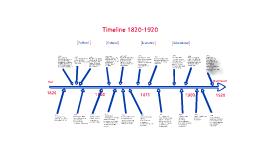 Timeline 1820-1920