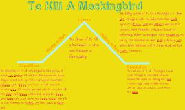 to kill a mockingbird atticus and jem