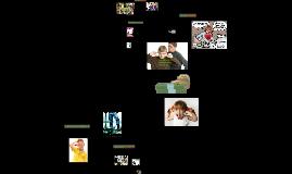 MODELOS DE ORGANIZACIÓN FAMILIAR