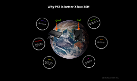 Why PS3 is BETTER than Xbox 360