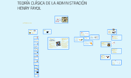 Copy of TEORÍA CLÁSICA DE LA ADMINISTRACIÓN