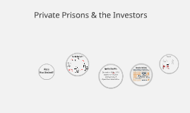 What are Private Prisons?