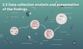 5.3 Data collection analysis and presentation of the finding