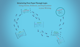 Structuring your paper through logic