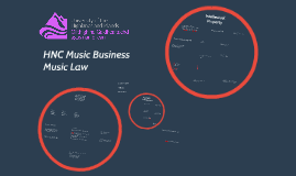 Creative Industries Infrastructure- Part 1 by Andrew Dyce on Prezi