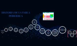Copy of Línea del tiempo: HISTORIA DE LA TABLA PERIÓDICA