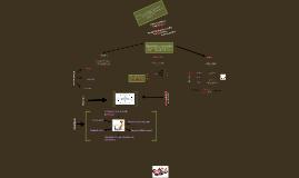 Copy of Copy of GERENCIA EN ENFERMERIA