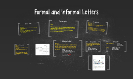 Formal and Informal Letters