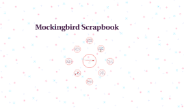 expository essay comparison and contrast by marissa g on prezi mockingbird scrabook