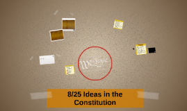 8/28 World History Ideas of the Constitution