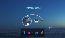 Parhelic Circle