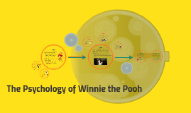 The Psychology of Winnie the Pooh