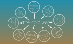 The Cold War by History 20