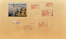 Copy of O Império Bizantino