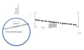 Text of Gettysburg Address