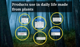 Copy of Products use in daily life made from plants