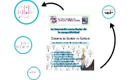 Copy of INNOVACIÓN COMO FACTOR DE COMPETITIVIDAD.