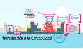 Copy of INTRODUCCIÓN A LA CONTABILIDAD