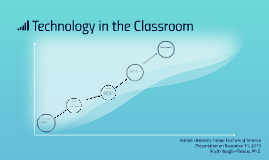 Technology in the Classroom- FTA presentation