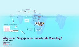 Why don't Singaporeans Recycle?