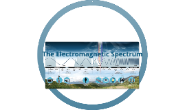 Copy of The Electromagnetic Spectrum