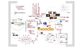 Moodle - Apresentação