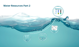 Water Resources Part 2