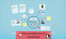 Copy of Units and Objectives of Stanisvlaski