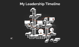 My Leadership Timeline