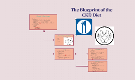 The blueprint of the ckd diet by amanda markie on prezi copy of the blueprint of the ckd diet malvernweather Images