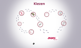 Workshop 'kiezen' 2013/2014