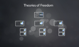 Theories of Freedom