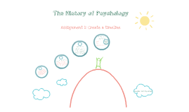 Access: The History of Psychology