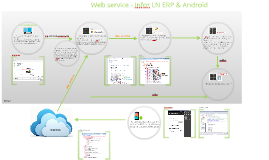 Web service - Infor LN ERP and Android