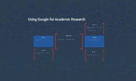 Using Google for Academic Research