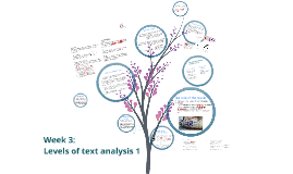 Levels of text analysis