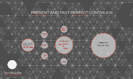 PRESENT AND PAST PERFECT CONTINUOS