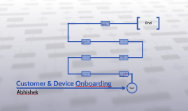 Customer & Device Onboarding