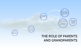 THE ROLE OF PARENTS AND GRANDPARENTS