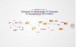 Copy of Linha do tempo- relações interpessoais