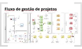 Gestão de projetos WEB