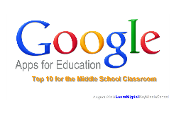 Google Apps For Education Top 10 For The Middle School Classroom