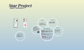 Star Project: Thermometer
