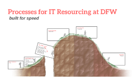 Processes for IT Resourcing at DFW